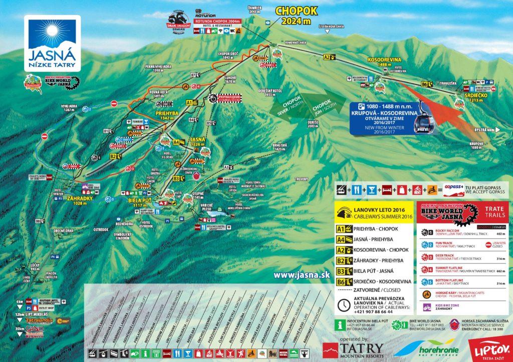 Jasna-summer-map
